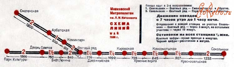 Москва - Старые схемы