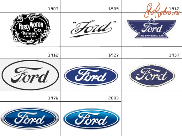 ford motor company management style Genealogy for henry ford, ii he was president of the ford motor company from 1945 to hf2's management style caused the company's fortunes to.